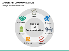 Leadership communication PPT slide 13