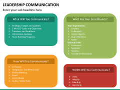 Leadership communication PPT slide 17