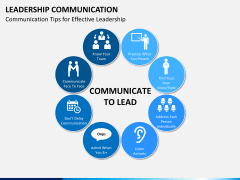 Leadership communication PPT slide 1