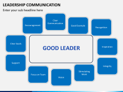 Leadership communication PPT slide 3