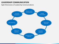 Leadership communication PPT slide 9