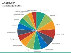 Leadership PPT slide 29