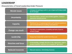 Leadership PPT slide 48