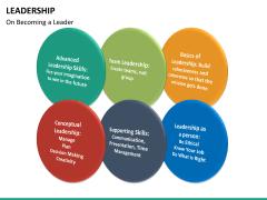 Leadership PPT slide 49