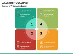 Leadership Quadrant PPT slide 12