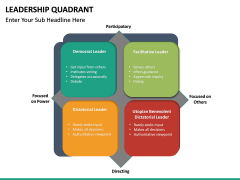 Leadership Quadrant PPT slide 21