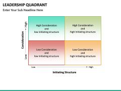 Leadership Quadrant PPT slide 22