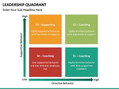 Leadership Quadrant PPT slide 16