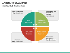 Leadership Quadrant PPT slide 17