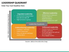 Leadership Quadrant PPT slide 20