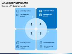 Leadership Quadrant PPT slide 1