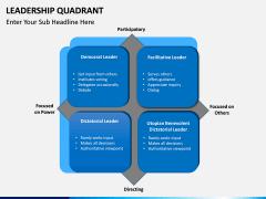 Leadership Quadrant PPT slide 10