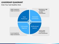 Leadership Quadrant PPT slide 6