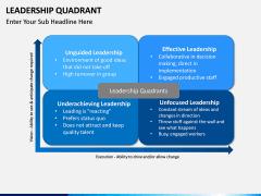 Leadership Quadrant PPT slide 9