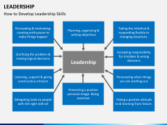 Leadership PPT slide 13