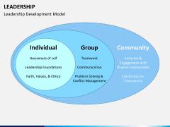 Leadership PPT slide 14