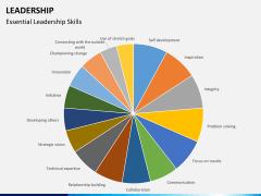 Leadership PPT slide 2