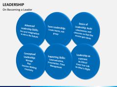 Leadership PPT slide 22