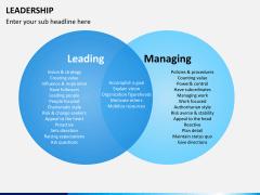 Leadership PPT slide 3