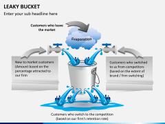Leaky bucket PPT slide 2