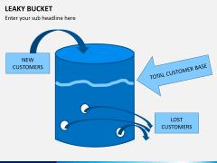 Leaky bucket PPT slide 6
