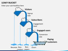 Leaky bucket PPT slide 7