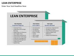 Lean Enterprise PPT slide 23