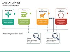 Lean Enterprise PPT slide 33