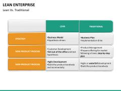 Lean Enterprise PPT slide 35