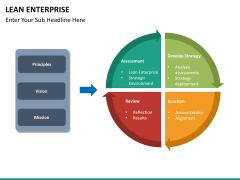 Lean Enterprise PPT slide 42