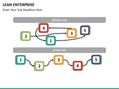 Lean Enterprise PPT slide 28