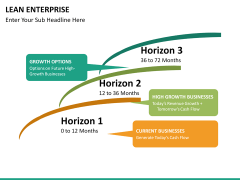 Lean Enterprise PPT slide 30