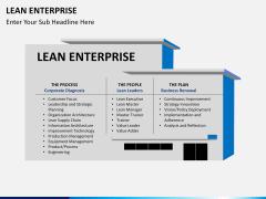 Lean Enterprise PPT slide 1