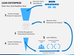 Lean Enterprise PPT slide 17