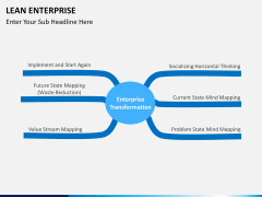 Lean Enterprise PPT slide 18