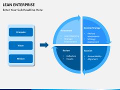 Lean Enterprise PPT slide 20