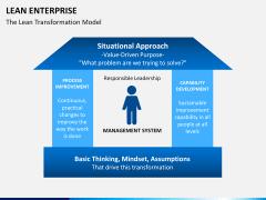 Lean Enterprise PPT slide 5