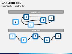 Lean Enterprise PPT slide 6