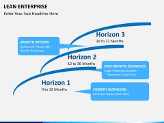 Lean Enterprise PPT slide 8