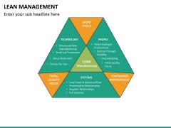 Lean Management PPT slide 30