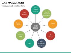 Lean Management PPT slide 31