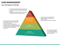 Lean Management PPT slide 32