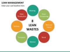 Lean Management PPT slide 34