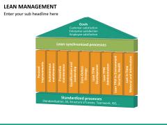 Lean Management PPT slide 36