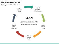 Lean Management PPT slide 37