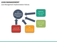 Lean Management PPT slide 38