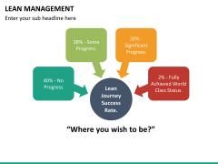 Lean Management PPT slide 39