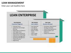 Lean Management PPT slide 22