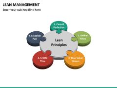Lean Management PPT slide 24