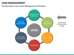 Lean Management PPT slide 25